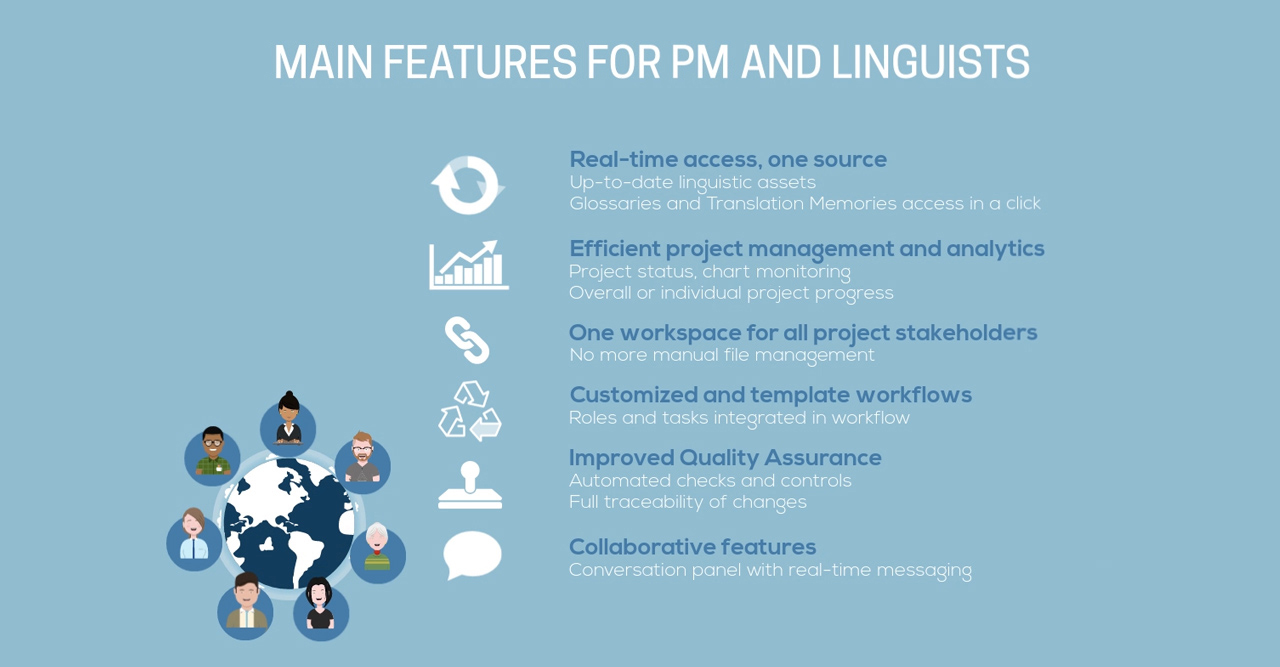Main Features for PM and Linguists
