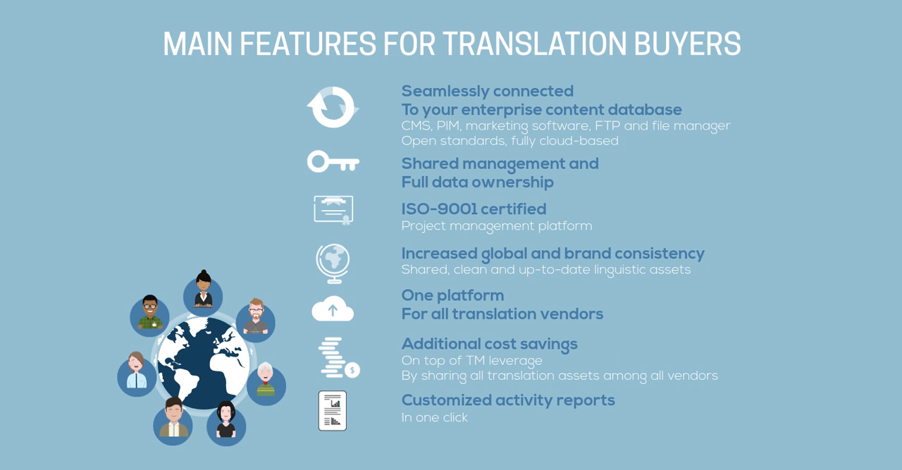 Main Features for Translation Buyers